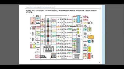 Bmw: кодовые обозначения кузовов