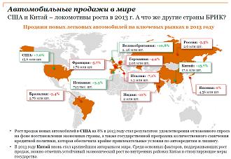 """Итоги конференции """"автомобильный рынок россии. итоги 2013 и прогнозы 2014"""""""