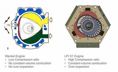 Компания liquidpiston создала компактный роторный двигатель