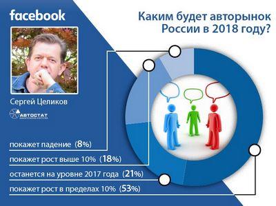 Сергей целиков: что ждет авторынок в 2018 году?