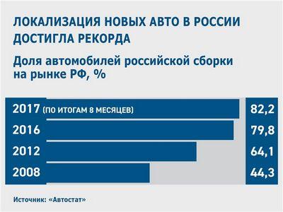 Тотальная локализация (motorpage.ru)