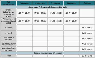 Украинских санкций против российских автомобилей пока не будет – расследование по импорту продлено